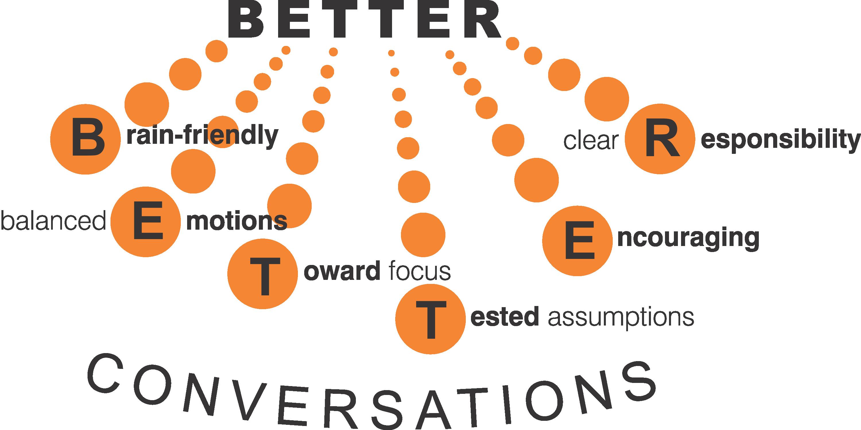 B E T T E R Conversations