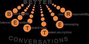 Better Conversations_Original